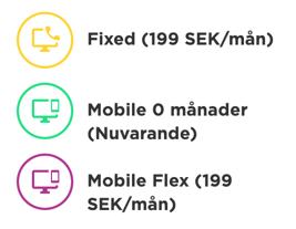 Molnväxel-byt licens