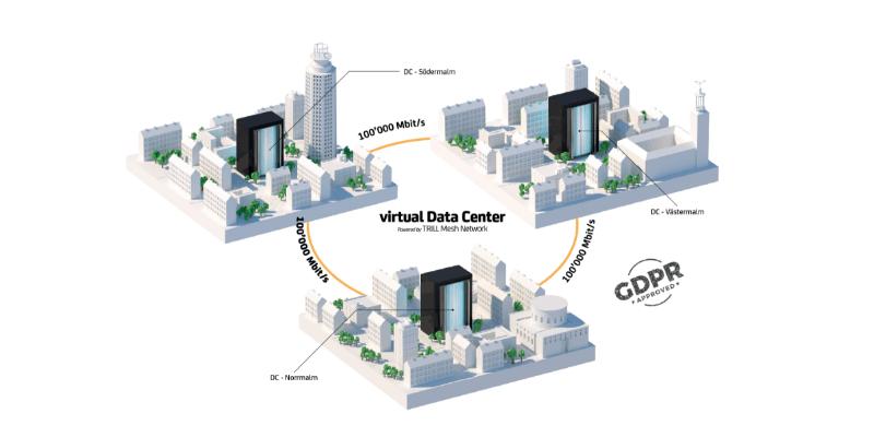 Illustration av virtuell datacenter
